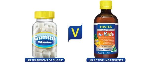liquivita vs gummies